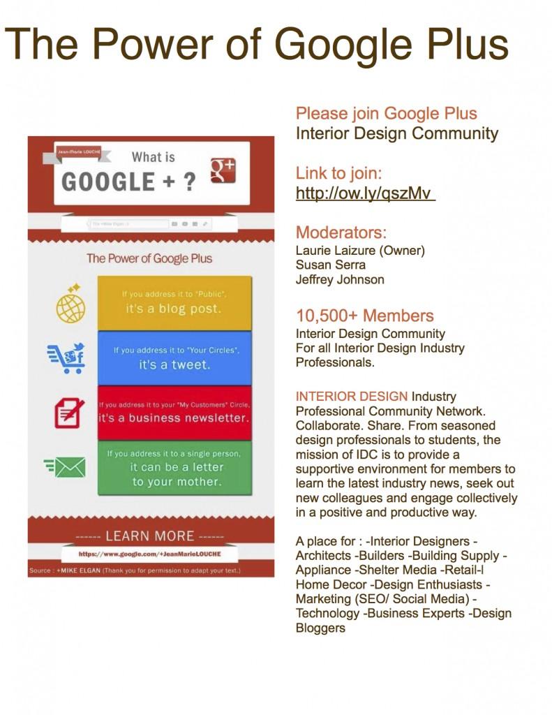 The Power of Google Plus